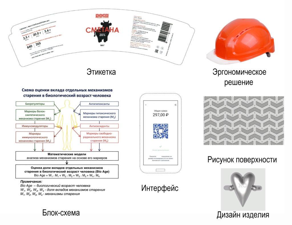 Что можно зарегистрировать в качестве промышленного образца: примеры